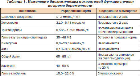 Жкб холедохолитиаз механическая желтуха лечение
