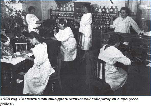Клинико диагностическая лаборатория
